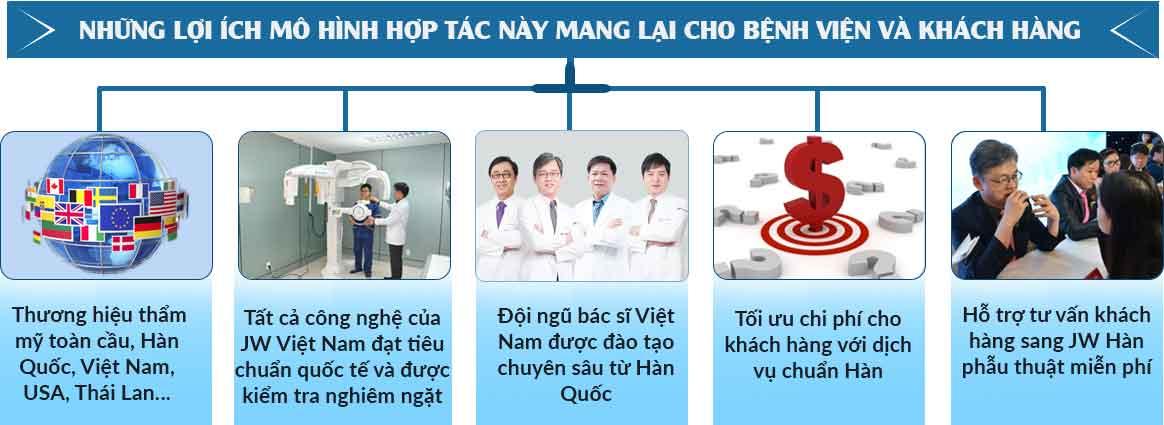 benh-vien-tham-my-5-sao-chuan-han-dau-tien-dat-iso-90012008-24-1
